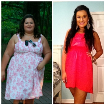 Weight loss after mirena removal 2017 image 1